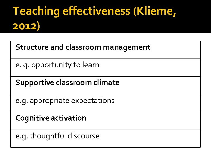 Teaching effectiveness (Klieme, 2012) Structure and classroom management e. g. opportunity to learn Supportive