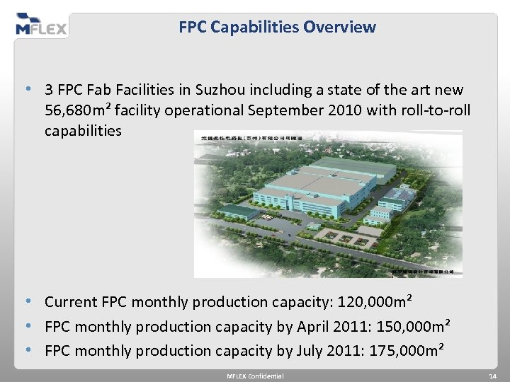 FPC Capabilities Overview • 3 FPC Fab Facilities in Suzhou including a state of