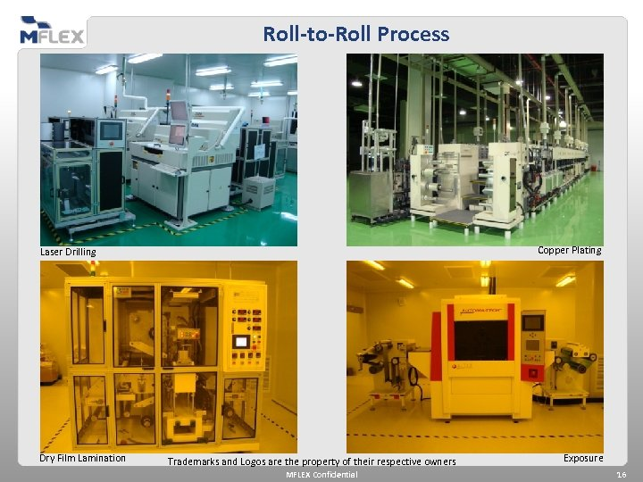 Roll-to-Roll Process Copper Plating Laser Drilling Dry Film Lamination Trademarks and Logos are the