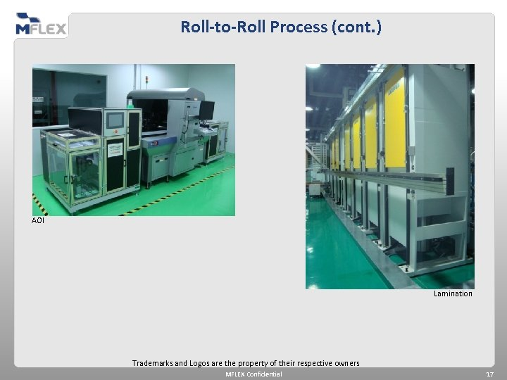 Roll-to-Roll Process (cont. ) AOI Lamination Trademarks and Logos are the property of their