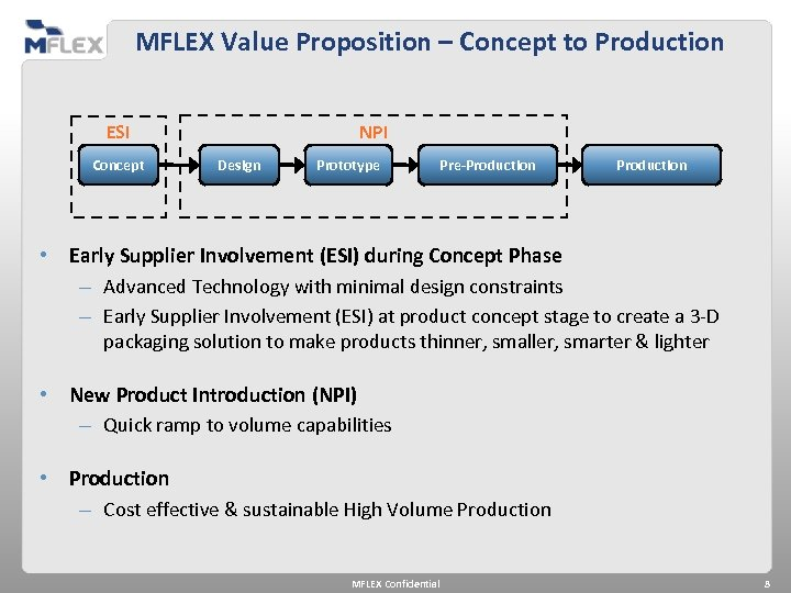 MFLEX Value Proposition – Concept to Production NPI ESI Concept Design Prototype Pre-Production •
