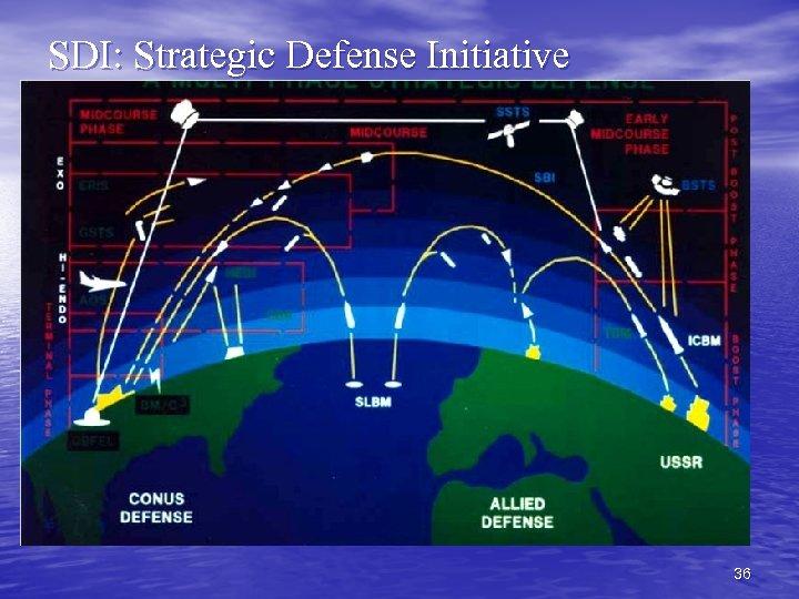 SDI: Strategic Defense Initiative 36
