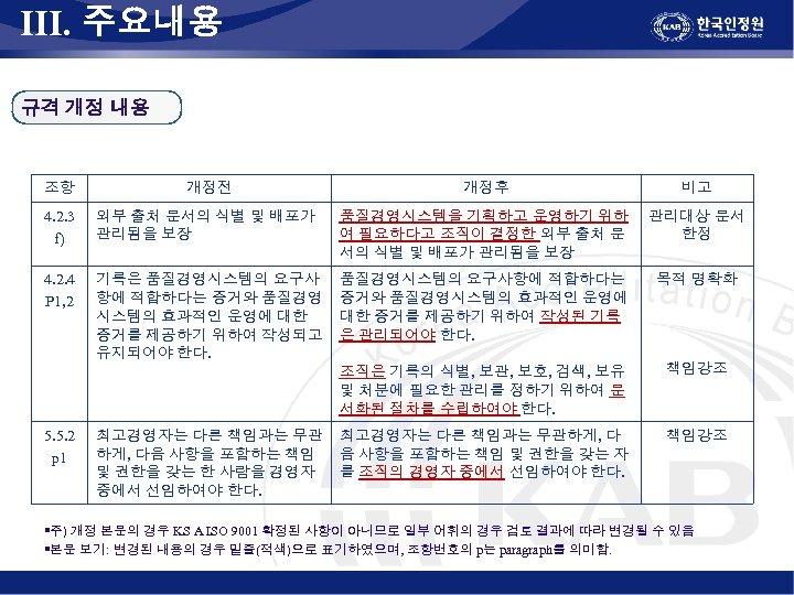 III. 주요내용 규격 개정 내용 조항 개정전 개정후 비고 4. 2. 3 f) 외부