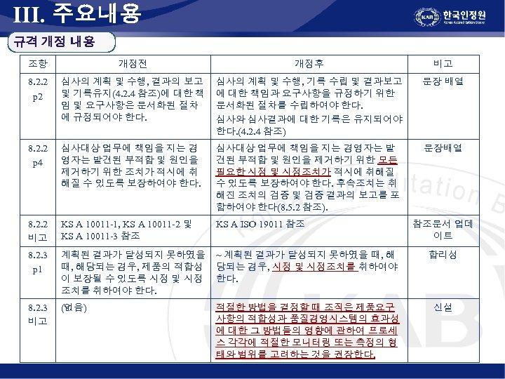 III. 주요내용 규격 개정 내용 조항 개정전 개정후 비고 8. 2. 2 p 2