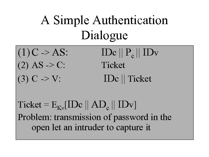A Simple Authentication Dialogue (1) C -> AS: (2) AS -> C: (3) C