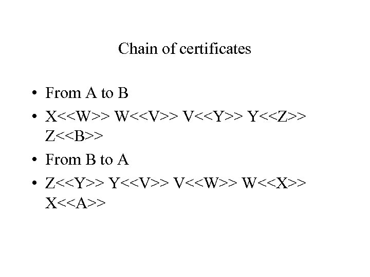 Chain of certificates • From A to B • X<<W>> W<<V>> V<<Y>> Y<<Z>> Z<<B>>
