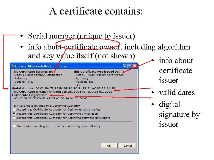 A certificate contains: • Serial number (unique to issuer) • info about certificate owner,
