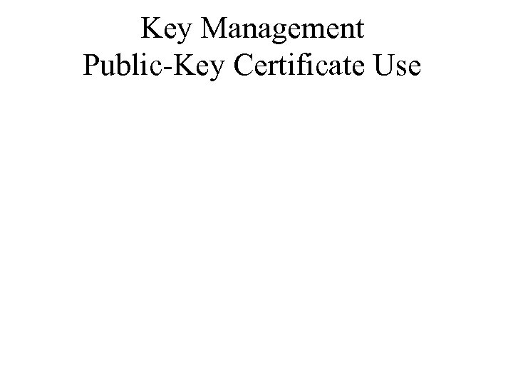 Key Management Public-Key Certificate Use