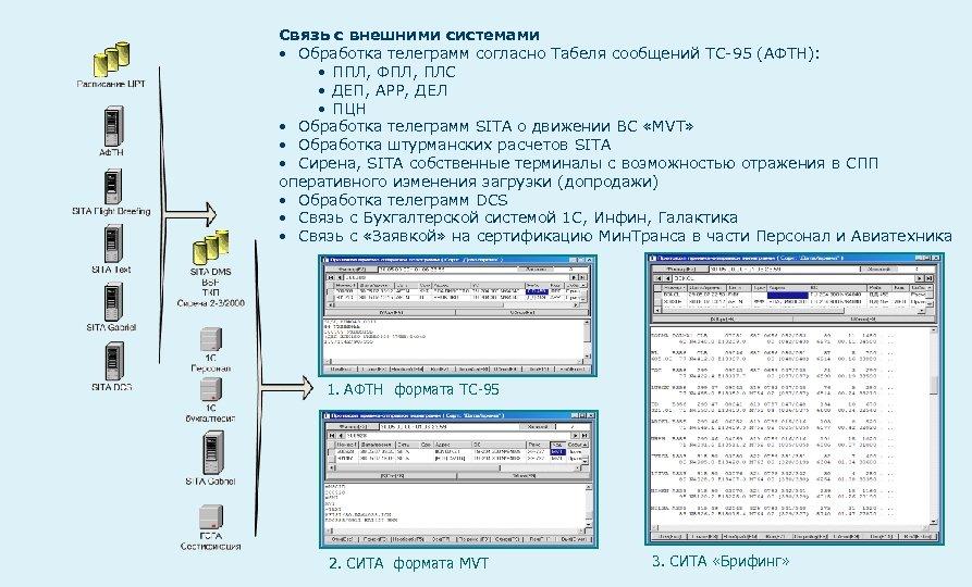 Связь с внешними системами • Обработка телеграмм согласно Табеля сообщений TC-95 (АФТН): • ППЛ,