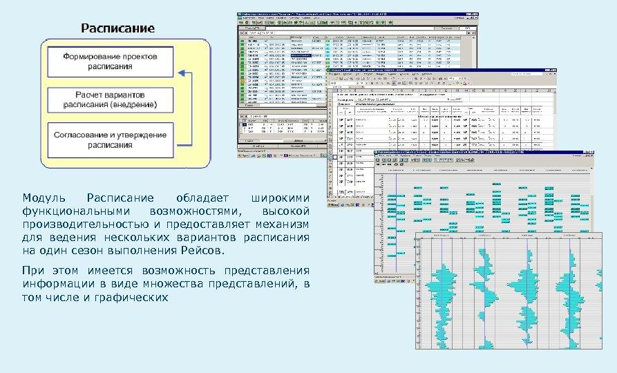 Модуль Расписание обладает широкими функциональными возможностями, высокой производительностью и предоставляет механизм для ведения нескольких