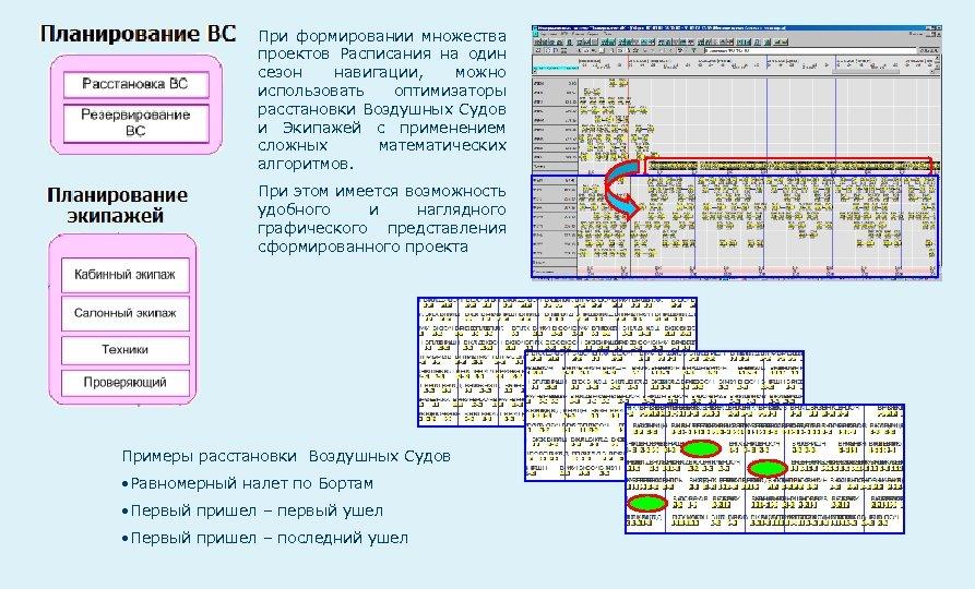 При формировании множества проектов Расписания на один сезон навигации, можно использовать оптимизаторы расстановки Воздушных