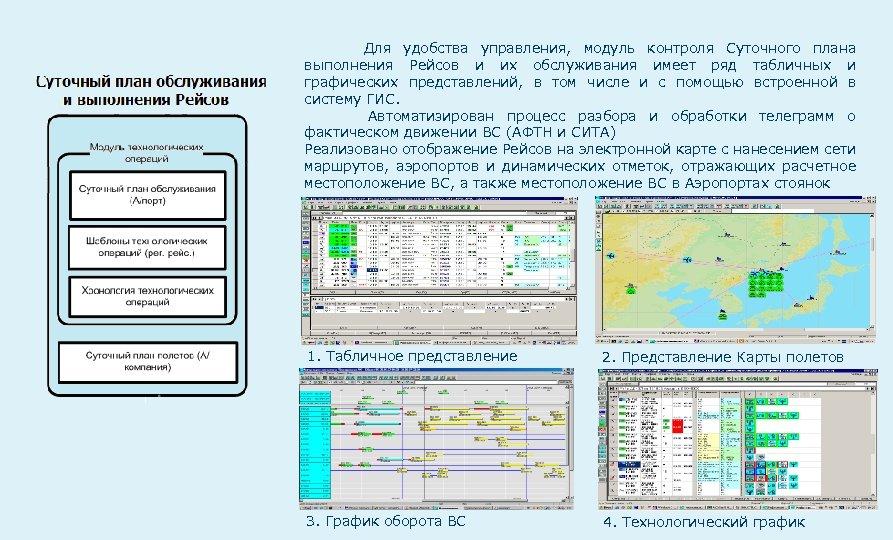 Для удобства управления, модуль контроля Суточного плана выполнения Рейсов и их обслуживания имеет ряд