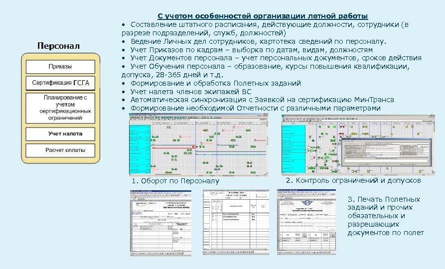 С учетом особенностей организации летной работы • Составление штатного расписания, действующие должности, сотрудники (в