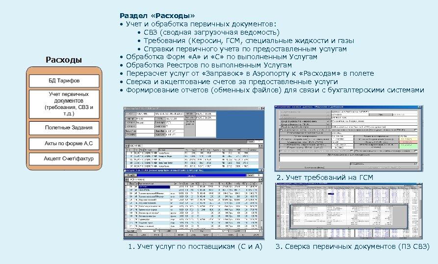 Раздел «Расходы» • Учет и обработка первичных документов: • СВЗ (сводная загрузочная ведомость) •