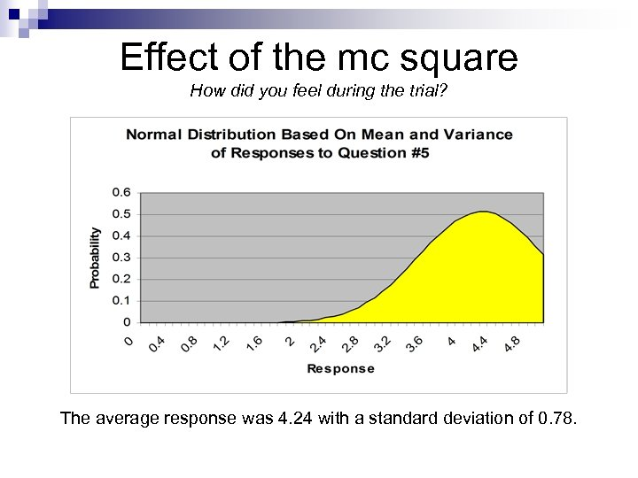 Effect of the mc square How did you feel during the trial? The average