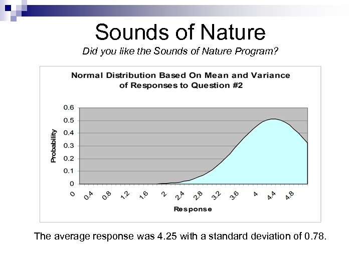 Sounds of Nature Did you like the Sounds of Nature Program? The average response