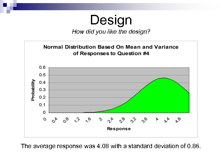 Design How did you like the design? The average response was 4. 08 with
