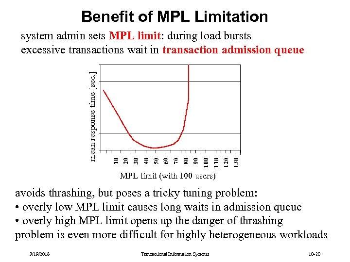 Benefit of MPL Limitation mean response time [sec. ] system admin sets MPL limit: