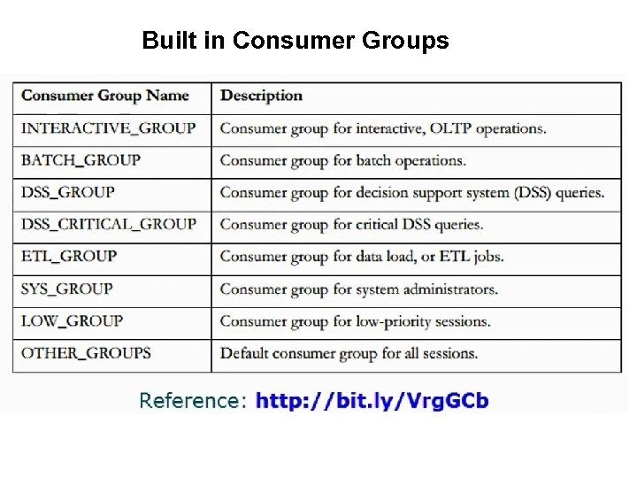 Built in Consumer Groups