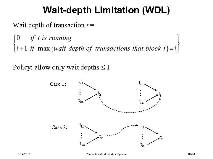 Wait-depth Limitation (WDL) Wait depth of transaction t = Policy: allow only wait depths