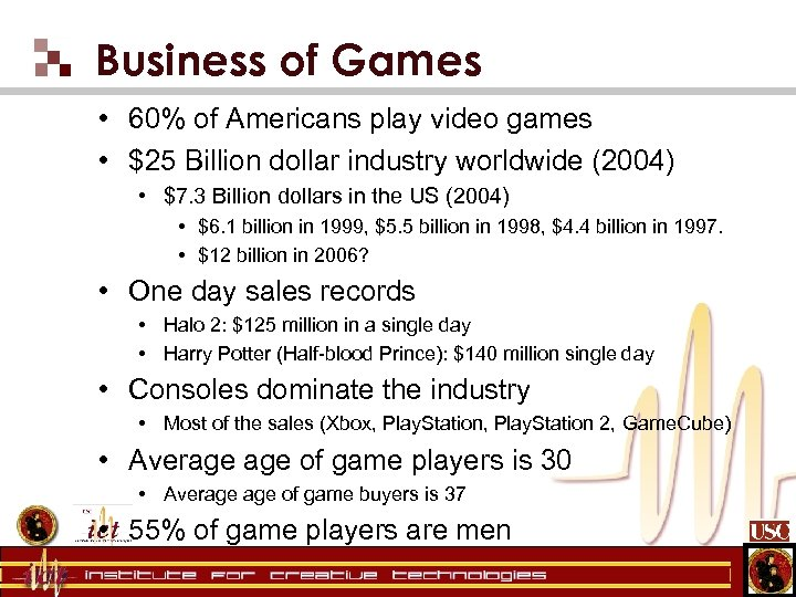 Business of Games • 60% of Americans play video games • $25 Billion dollar