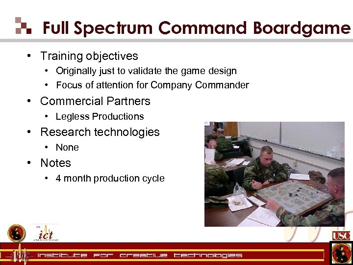 Full Spectrum Command Boardgame • Training objectives • Originally just to validate the game
