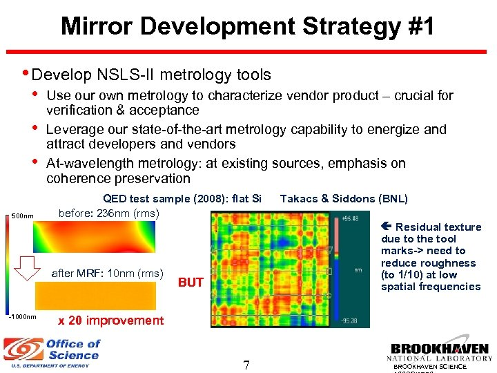 Mirror Development Strategy #1 • Develop NSLS-II metrology tools • • • 500 nm