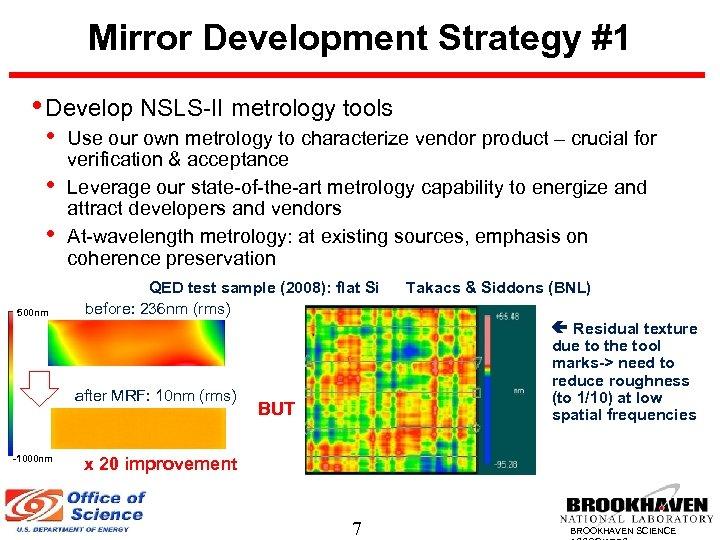 Mirror Development Strategy #1 • Develop NSLS-II metrology tools • • • 500 nm