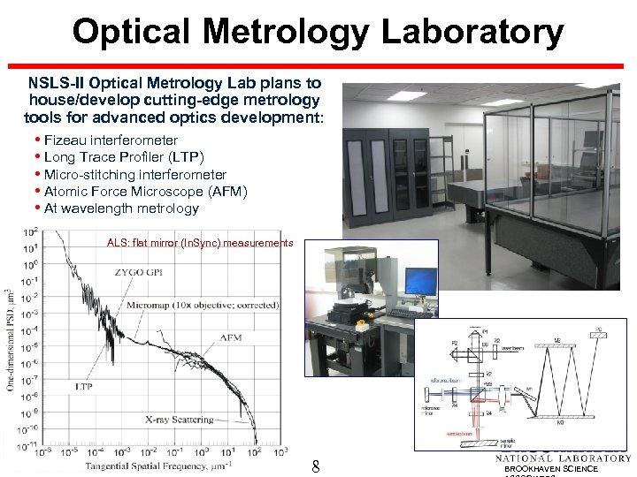 Optical Metrology Laboratory NSLS-II Optical Metrology Lab plans to house/develop cutting-edge metrology tools for