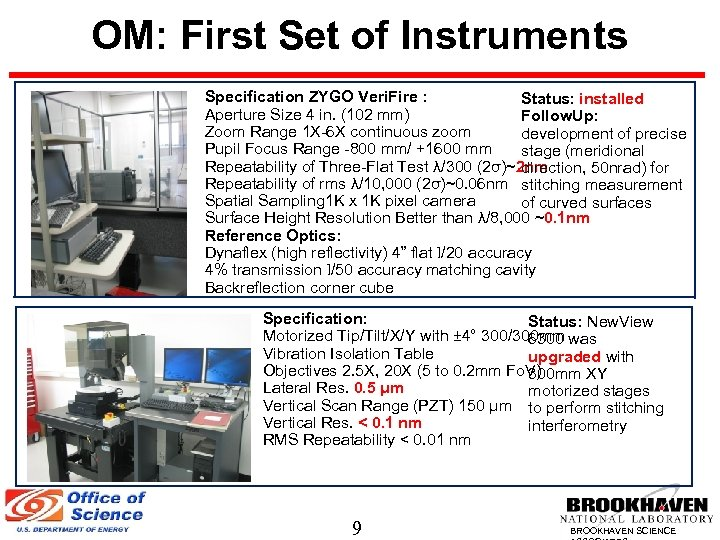 OM: First Set of Instruments Specification ZYGO Veri. Fire : Status: installed Aperture Size