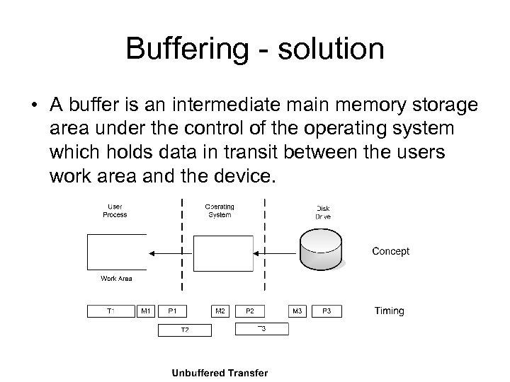 Buffering - solution • A buffer is an intermediate main memory storage area under