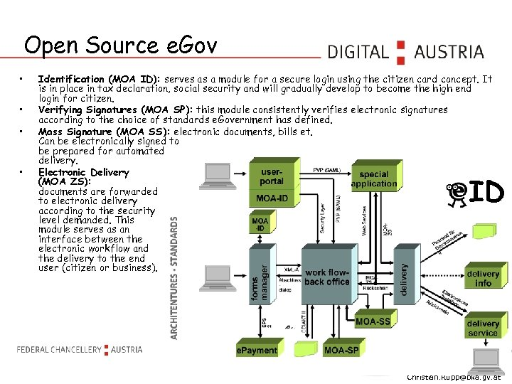 Open Source e. Gov • • Identification (MOA ID): serves as a module for