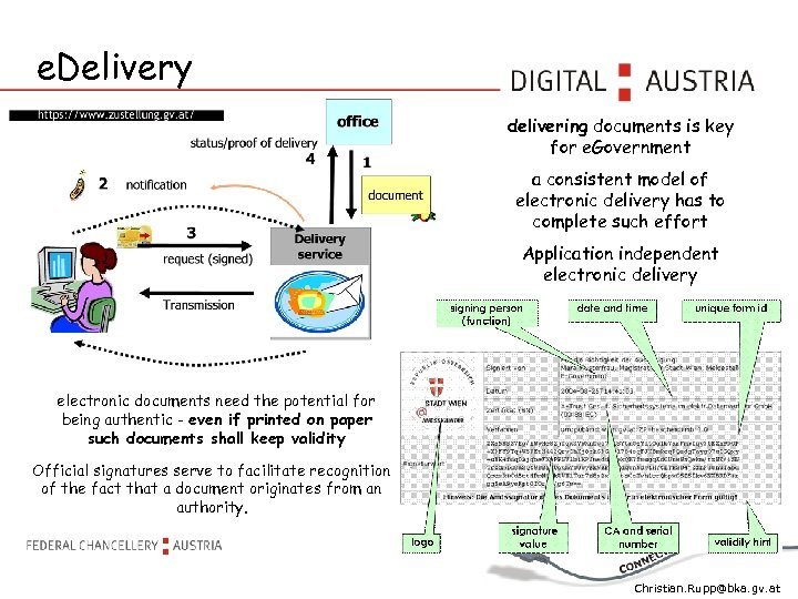 e. Delivery delivering documents is key for e. Government a consistent model of electronic