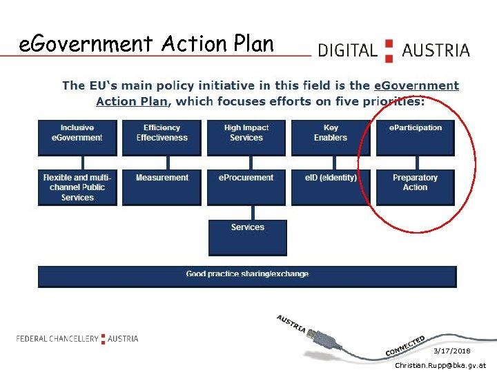 e. Government Action Plan 3/17/2018 Christian. Rupp@bka. gv. at