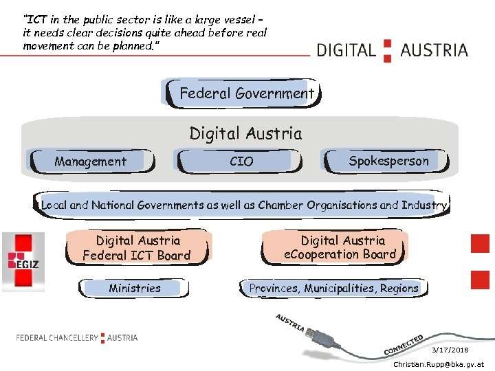 """""""ICT in the public sector is like a large vessel – it needs clear"""