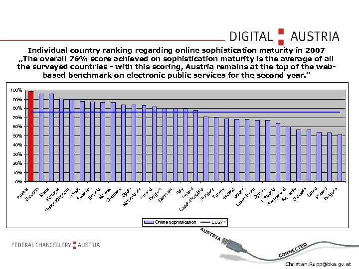 "Individual country ranking regarding online sophistication maturity in 2007 ""The overall 76% score achieved"