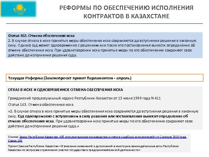 РЕФОРМЫ ПО ОБЕСПЕЧЕНИЮ ИСПОЛНЕНИЯ КОНТРАКТОВ В КАЗАХСТАНЕ Статья 163. Отмена обеспечения иска 2. В
