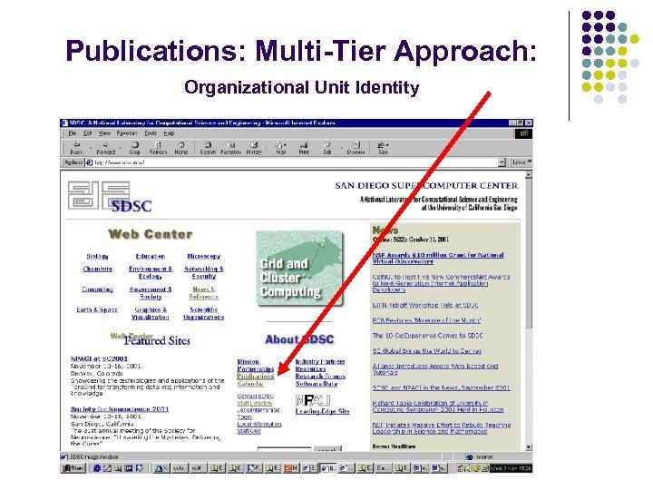 Publications: Multi-Tier Approach: Organizational Unit Identity