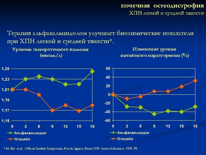 почечная остеодистрофия ХПН легкой и средней тяжести Терапия альфакальцидолом улучшает биохимические показатели при ХПН