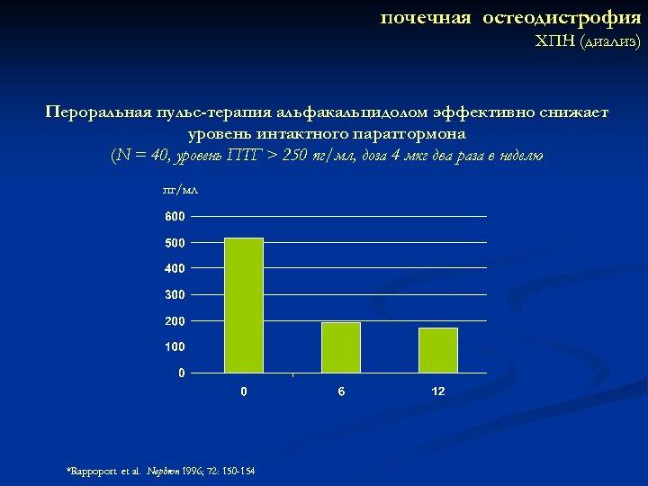 почечная остеодистрофия ХПН (диализ) Пероральная пульс-терапия альфакальцидолом эффективно снижает уровень интактного паратгормона (N =