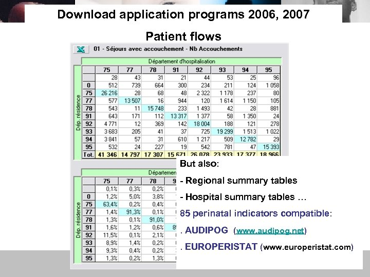 Download application programs 2006, 2007 Patient flows But also: - Regional summary tables -