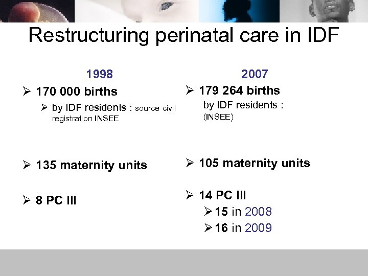 Restructuring perinatal care in IDF 1998 Ø 170 000 births Ø by IDF residents