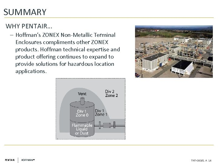 SUMMARY WHY PENTAIR… – Hoffman's ZONEX Non-Metallic Terminal Enclosures compliments other ZONEX products. Hoffman
