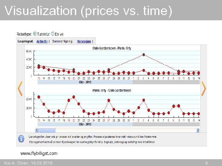 Visualization (prices vs. time) www. flybilligst. com Kai A. Olsen, 18. 03. 2018 9