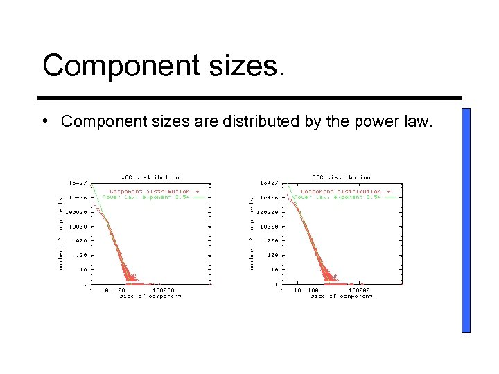 Component sizes. • Component sizes are distributed by the power law.
