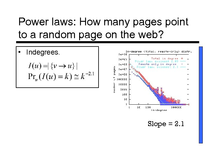 Power laws: How many pages point to a random page on the web? •