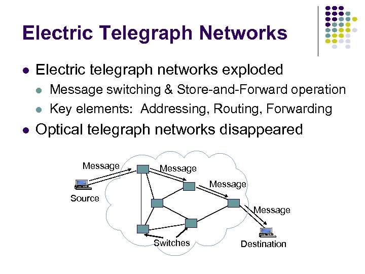 Electric Telegraph Networks l Electric telegraph networks exploded l l l Message switching &