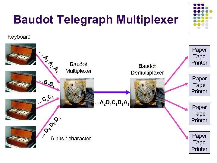 Baudot Telegraph Multiplexer Keyboard … A 3 A 2 A 1 Baudot Multiplexer Baudot