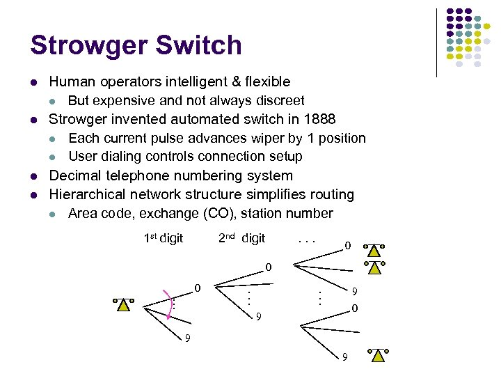 Strowger Switch l l Human operators intelligent & flexible l But expensive and not