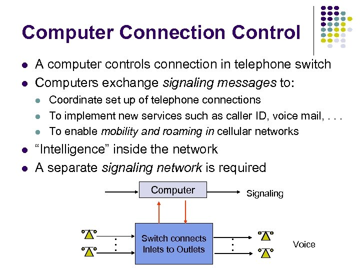 Computer Connection Control l l Coordinate set up of telephone connections To implement new